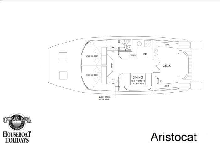 Aristocat full